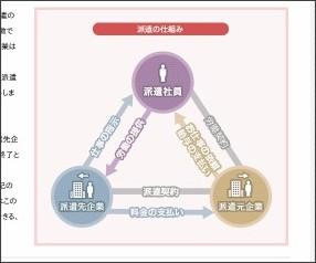http://www.jassa.jp/keywords/index2.html