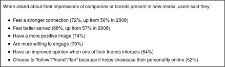 http://www.webpronews.com/topnews/2009/10/20/majority-of-consumers-want-to-interact-with-brands-online