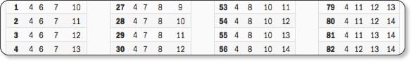 http://www.nba.com/celtics/news/sidebar/inside-numbers-draft-lottery-combos