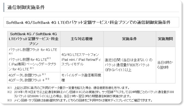 http://www.softbank.jp/mobile/info/personal/news/support/201211091811300000/