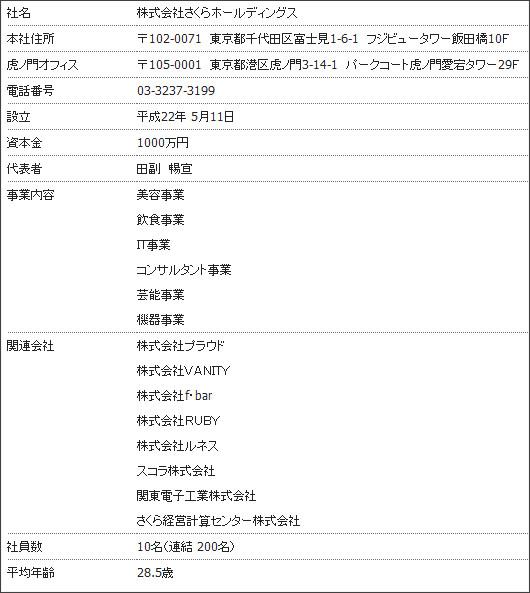 http://www.sakura-holdings.com/company/