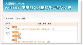 http://www.yozemi.ac.jp/rank/gakubu/shiritsu/riko.html