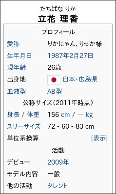 http://ja.wikipedia.org/wiki/%E7%AB%8B%E8%8A%B1%E7%90%86%E9%A6%99