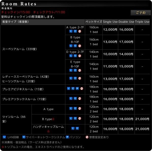 http://www.hvf.jp/shiodome/room.html