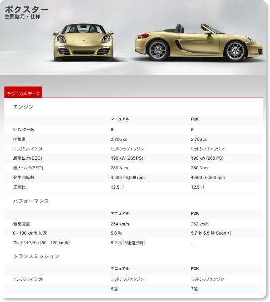 http://www.porsche.com/japan/jp/models/boxster/boxster/featuresandspecs/