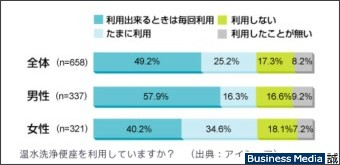 http://bizmakoto.jp/makoto/articles/0808/19/news055.html