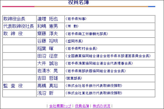 http://www.iwatekensan.co.jp/gaiyo/data03.html