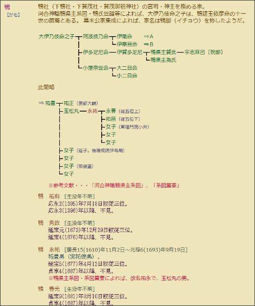 http://www.geocities.jp/okugesan_com/hoka4.htm#kamo2