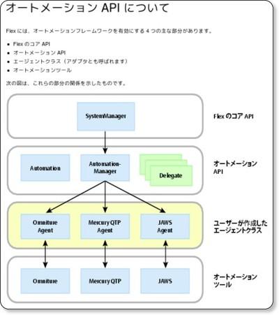 http://livedocs.adobe.com/flex/3_jp/html/help.html?content=agents_3.html
