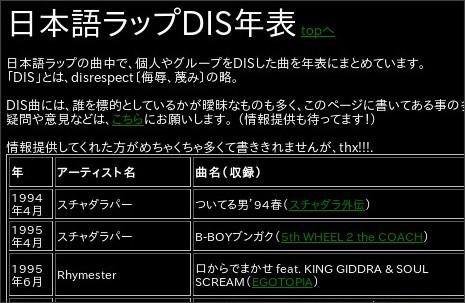 http://nejire.gozaru.jp/nenpyo.html