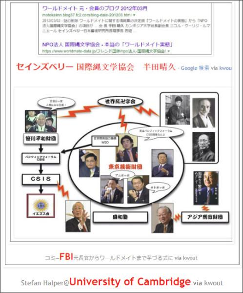 http://tokumei10.blogspot.com/2018/05/toc.html