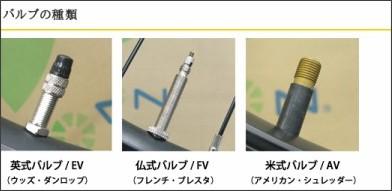 http://www.cb-asahi.co.jp/html/size-tube.html