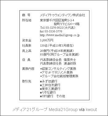 http://tokumei10.blogspot.com/2011/03/21.html