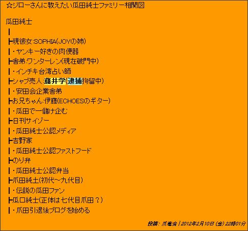 http://webcache.googleusercontent.com/search?q=cache:dxRDGR4xxs8J:nakano26.cocolog-nifty.com/blog/2012/02/post-dbfa.html+%E8%97%A4%E4%BA%95%E5%AD%A6+%E9%80%AE%E6%8D%95&cd=4&hl=ja&ct=clnk&gl=jp