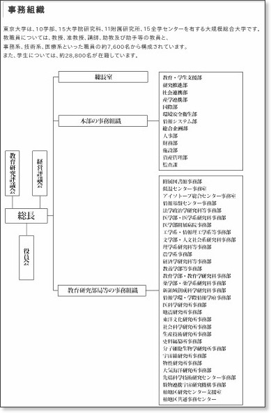 http://www.u-tokyo.ac.jp/recruit/info/0302.html