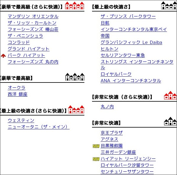 http://weekly.yahoo.co.jp/86/hotel/index.html
