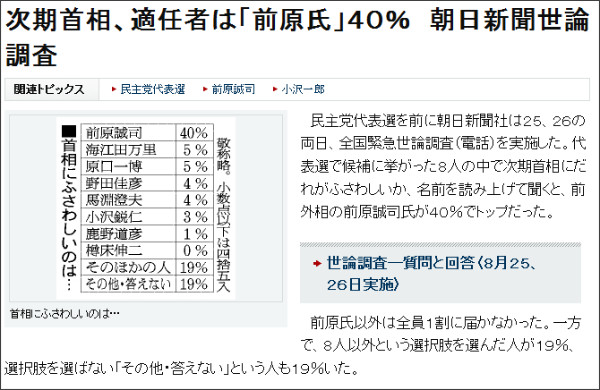 http://www.asahi.com/politics/update/0826/TKY201108260547.html