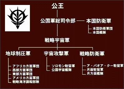 http://gundam-exceed.main.jp/image/universal/zeon6.gif