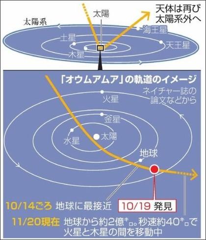 http://livedoor.blogimg.jp/worldfusigi/imgs/b/6/b6887da9.jpg