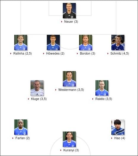 http://www.kicker.de/news/fussball/bundesliga/spieltag/1-bundesliga/2009-10/33/938321/taktische-austellung_fc-schalke-04-2_werder-bremen-4.html