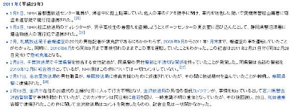http://ja.wikipedia.org/wiki/NHK%E3%81%AE%E4%B8%8D%E7%A5%A5%E4%BA%8B
