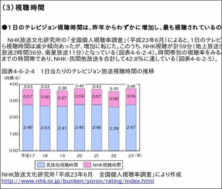 http://www.soumu.go.jp/johotsusintokei/whitepaper/ja/h24/html/nc246230.html