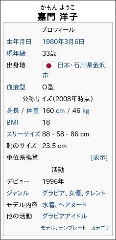http://ja.wikipedia.org/wiki/%E5%98%89%E9%96%80%E6%B4%8B%E5%AD%90