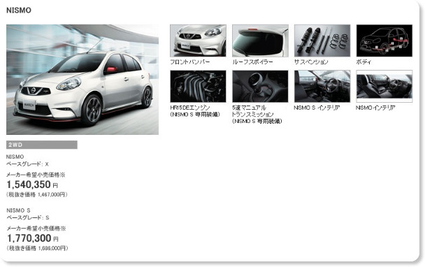 http://www2.nissan.co.jp/MARCH/grade_outline.html