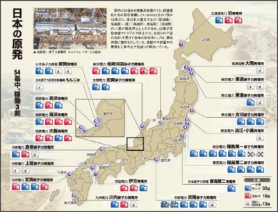 http://www.tokyo-np.co.jp/feature/tohokujisin/3months/list/110611-5.html
