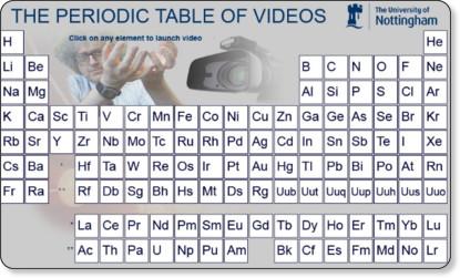 http://www.periodicvideos.com/#