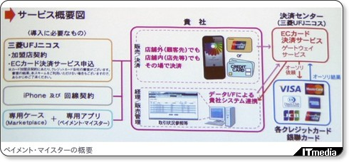 http://www.itmedia.co.jp/promobile/articles/1201/12/news140.html