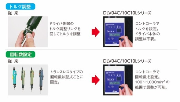 http://www.nitto-kohki.co.jp/prd/es/delvo/dlv04C10C/fe.html