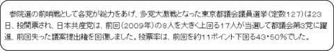 http://www.jcp.or.jp/akahata/aik13/2013-06-24/2013062401_01_1.html