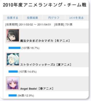 http://vote1.fc2.com/result/822713/53/