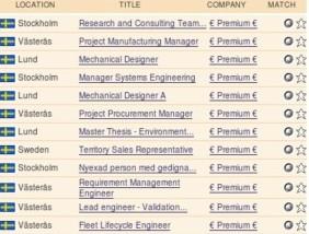 http://iwork.iagora.com/jobs/Sweden/listing/