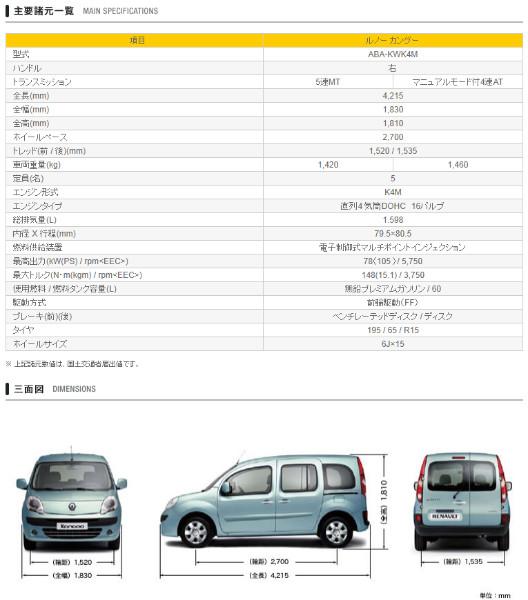 http://www.renault.jp/car_lineup/newkangoo/spec.html