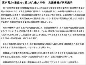 http://mainichi.jp/select/biz/news/20120120dde001020013000c.html