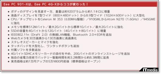 http://plusd.itmedia.co.jp/pcuser/articles/0807/11/news052.html
