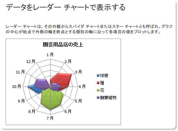 http://office.microsoft.com/ja-jp/excel-help/HA010218672.aspx