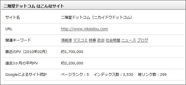 http://donnamedia.shoeisha.jp/site/detail/4199