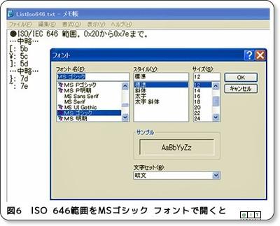 http://www.atmarkit.co.jp/fjava/rensai4/programer06/programer06_3.html