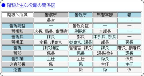 http://www.geocities.co.jp/AnimeComic/8725/police.html