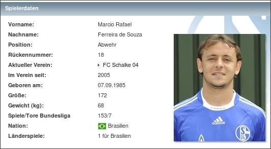 http://www.kicker.de/news/fussball/bundesliga/vereine/1-bundesliga/2009-10/fc-schalke-04-2/36887/spieler_rafinha.html