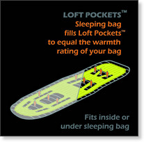 http://www.klymit.com/index.php/technology/loft-pockets-body-mapping.html
