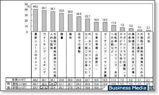 http://bizmakoto.jp/makoto/articles/0906/15/news019.html