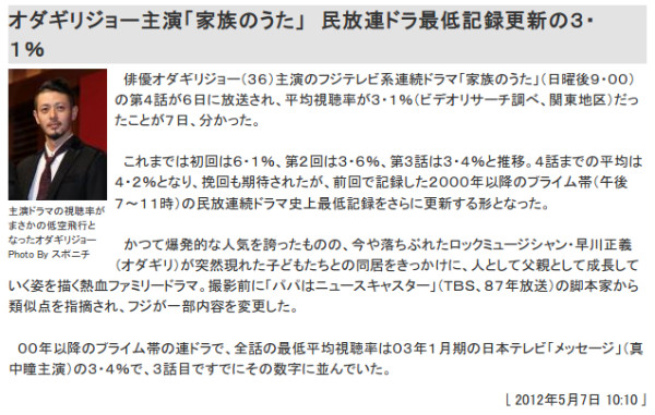 http://www.sponichi.co.jp/entertainment/news/2012/05/07/kiji/K20120507003200040.html