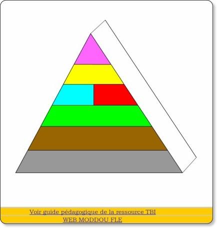 http://www.estudiodefrances.com/exercices/la-pyramide-alimentaire-TBI-TNI.html