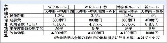 http://www.nishinippon.co.jp/nnp/item/122974