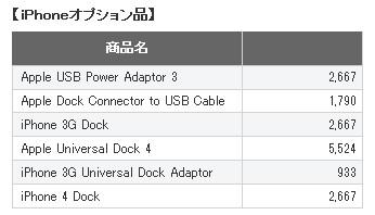 http://onlineshop.mb.softbank.jp/ols/html/service/pointlist.html