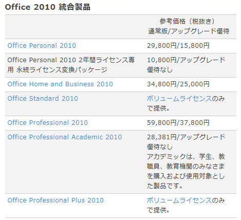 http://office.microsoft.com/ja-jp/buy/HA101810737.aspx